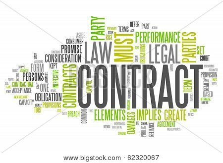 Word Cloud Contract