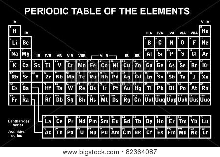 Periodic table of the elements with black in background poster