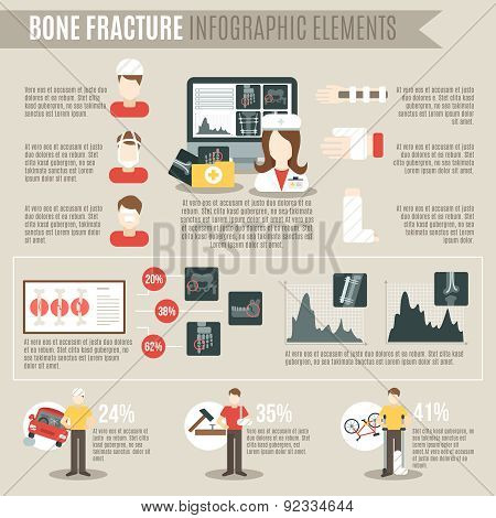 Fracture Bone Infographics