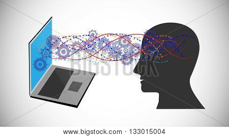 Concept of Developer mind and process of digital knowledge transfer poster