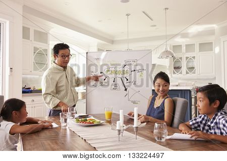 Family Meeting To Discuss Household Chores