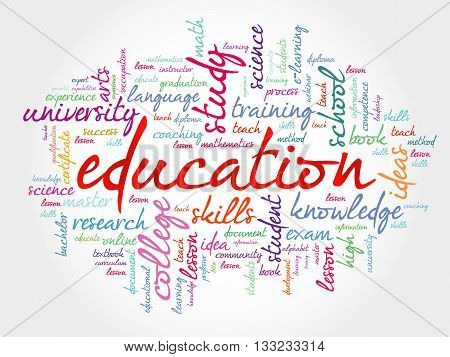 EDUCATION word cloud collage, presentation background concept