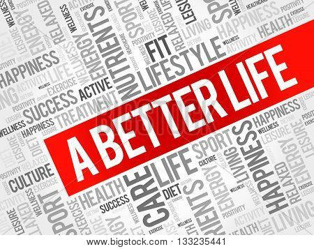A Better Life Word Cloud Background