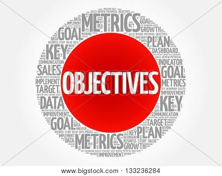 Objectives Circle Word Cloud
