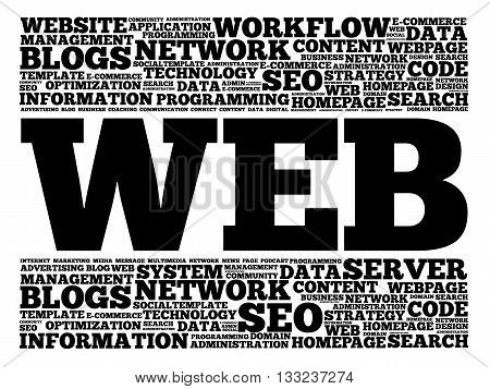 WEB word cloud business concept, presentation background