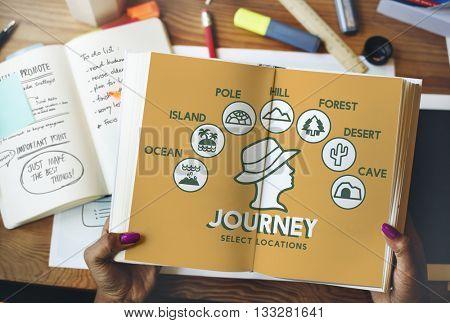 Journey Adventure Travel Journey Experience Concept