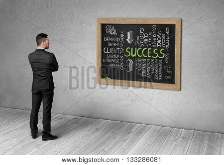 Back view of a businessman full body standing in front of a black chalkboard with hand drawn words concerning the formation process of success. Back view. Business plan. Business idea. Business concept. Prosperous business. Success and development. Target