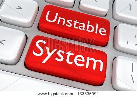 Unstable System Concept