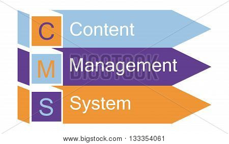 CMS concept. Content management system by arrows. Vector illustration