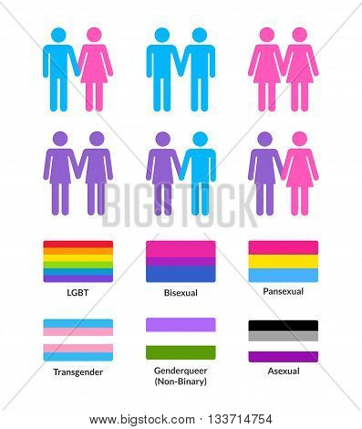 Set of couples of different gender and sexual oriantaion with pride flags. Gay and lesbian couples bisexual and transsexual relationships. Genderqueer transgender and asexual flags.