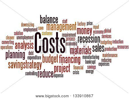 Costs, Word Cloud Concept 6