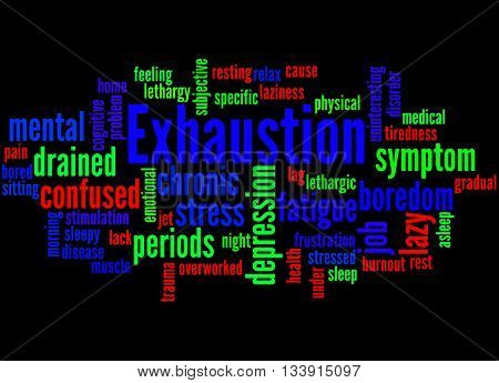Exhaustion, Word Cloud Concept 4