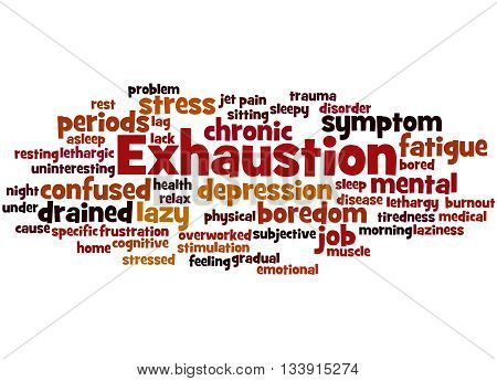 Exhaustion, Word Cloud Concept 8