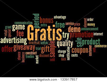 Gratis, Word Cloud Concept 2