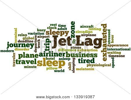 Jet Lag, Word Cloud Concept 3