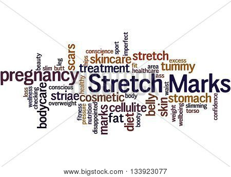 Stretch Marks, Word Cloud Concept