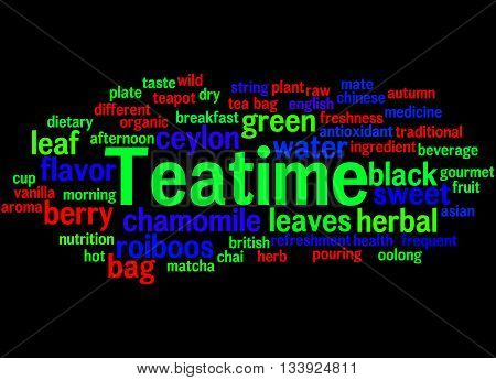 Teatime, Word Cloud Concept 4
