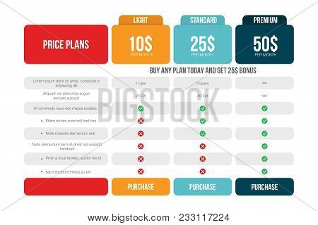 Comparison Price Table Template. Pricing Grid For Purchases, Commercial Business, Web Services And A
