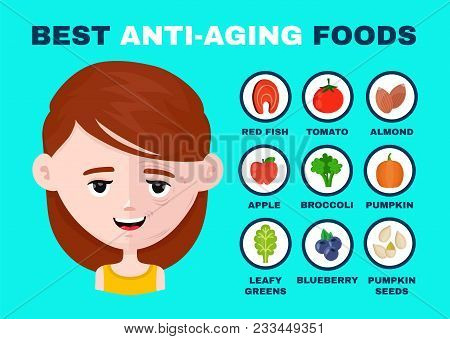 Best Anti-aging Foods Infographics. Half Smiling Face. Young And Wrinkle Lady Woman Face. Vector Fla