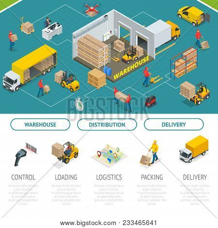 Isometric Warehousing And Distribution Services. Warehouse Storage And Distribution. Ready Template