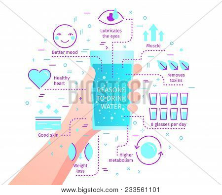 Concept Of The Benefits Of Drinking Water. Reasons To Drink Water. The Hand Holds A Glass With Drink