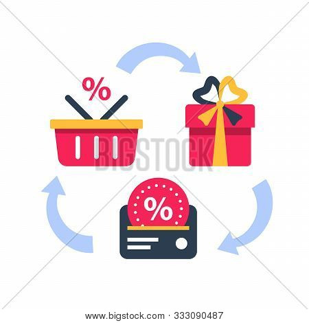 Loyalty Card, Incentive Program Vector Icon Set, Earn Bonus Points For Purchase, Discount Coupon, Ca