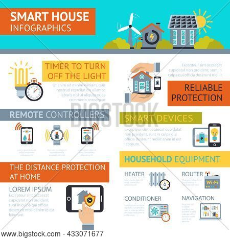 Smart House Remote Power Control And Reliable Protection Safety Systems Organizing Infographic Prese