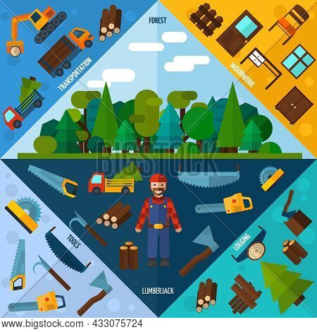 Woodworking Industry Corners Set With Forest And Timber Transportation Elements Isolated Vector Illu