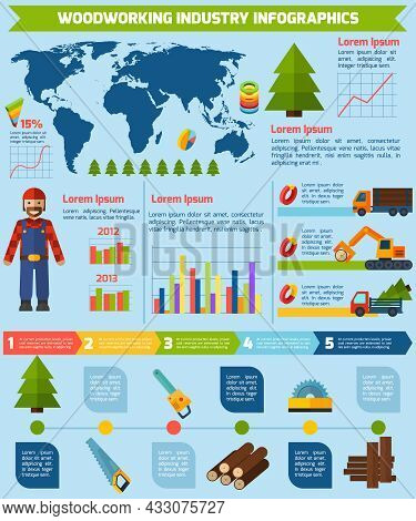 Woodworking Industry Infographics Set With Lumberjack Trees Timber And Charts Vector Illustration