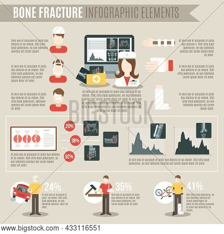 Fracture Bone Infographics Set With Medicine And Physiology Symbols And Charts Vector Illustration