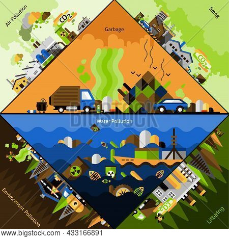 Pollution Corners Set With Smog Garbage Littering Elements Isolated Vector Illustration