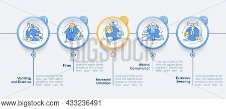 Dehydration Causes Vector Infographic Template. Responsive Mobile Website With Icons. Web Page Walkt