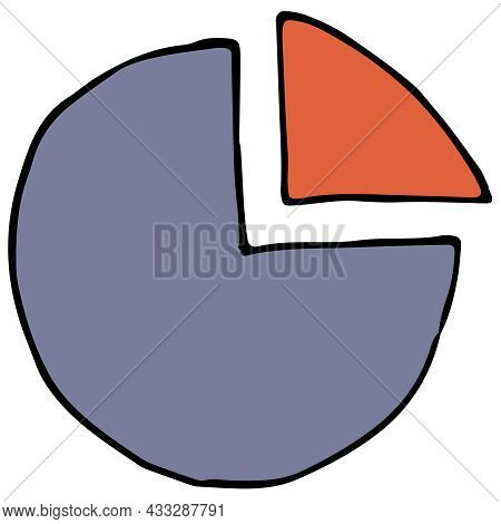 Pie Chart With One Sector, Color Vector Illustration In Doodle Style With Black Outline, Red And Blu