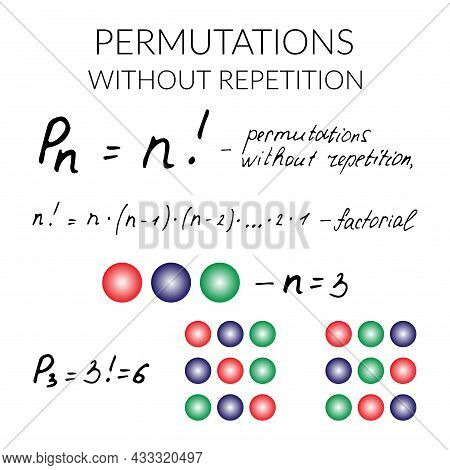 Mathematical Formula Permutations Without Repetition. Handwritten Vector Theorem On White Background