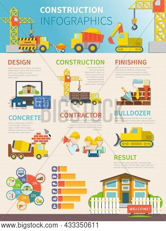 Flat Construction Infographic Template With Processes Of Building Planning Production Completion Veh