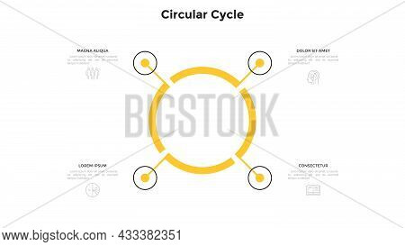 Cyclic Ring-like Chart With 4 Circular Elements. Concept Of Four Stages Of Closed Manufacturing Cycl