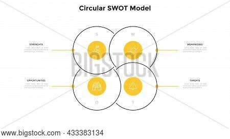 Swot Diagram With 4 Circular Elements. Concept Of Strategic Analysis Of Threats, Weaknesses, Strengt