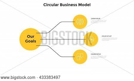 Business Model With 3 Round Elements Connected To Main Curcle. Concept Of Three Business Goals Or Ob