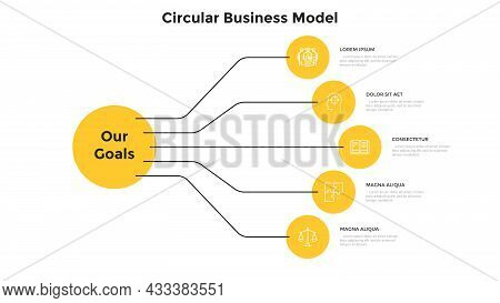 Business Model With 5 Round Elements Connected To Main Curcle. Concept Of Five Business Goals Or Obj