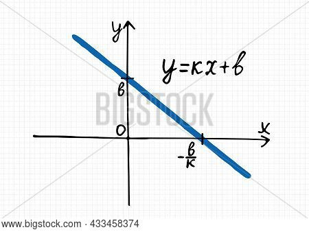 Vector Illustration Of Linear Function Graph. Hand-drawn Coordinate Axis And Straight Line On A Chec