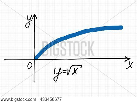 Vector Illustration Of Square Root Function Graph. Hand-drawn Coordinate Axis And Square Root Functi