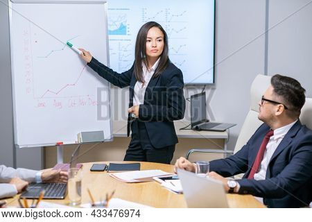 Confident businesswoman pointing at financial graph on whiteboard at seminar or training
