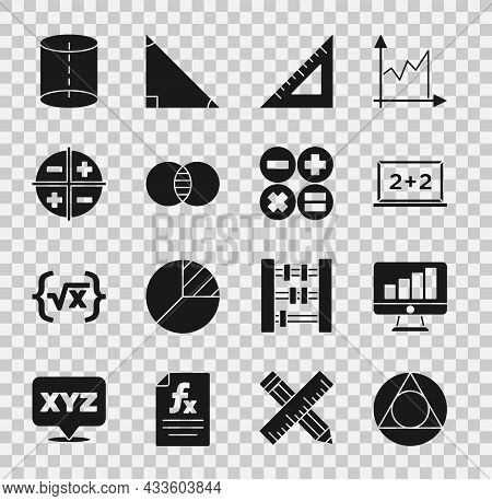 Set Triangle Math, Computer Monitor With Graph Chart, Chalkboard, Triangular Ruler, Mathematics Sets