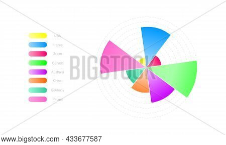 Circle Chart Template. Wheel Diagram With 8 Colorful Segments Of Different Sizes. Statistical Data V
