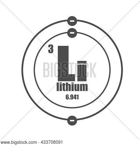 Lithium Chemical Element. Sign With Atomic Number And Atomic Weight.