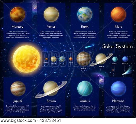 Solar System Planet Vector Infographic. Space Galaxy Planets And Stars. Cosmic Objects, Astronomy Sc