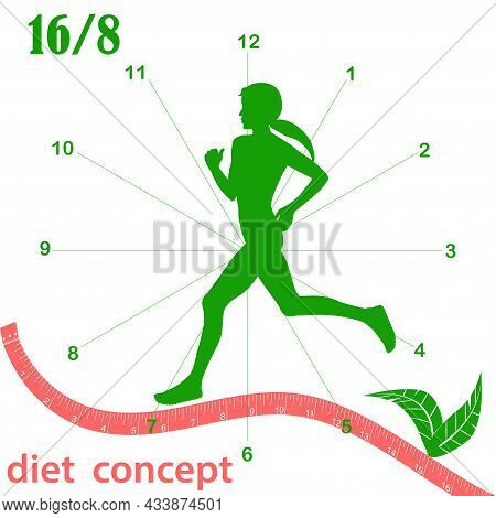 Sportswoman Runner. Diet Concept -16 By 8 - Clock, Measuring Tape - Vector. Intermittent Fasting.