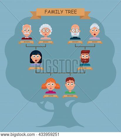 Family Tree: Grandma, Grandpa, Mom, Dad, Sister, Brother. Flat Design Character. People Avatars Set