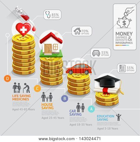 Personal money saving planning infographics template. Gold coins money stack. Vector illustration. Can be used for workflow layout banner diagram number options web design timeline.