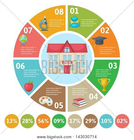 School colored round infographic with school  building school classes and their ratio around vector illustration